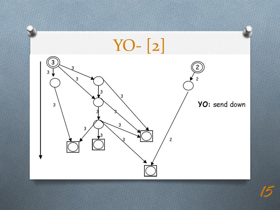 YO- [2]
